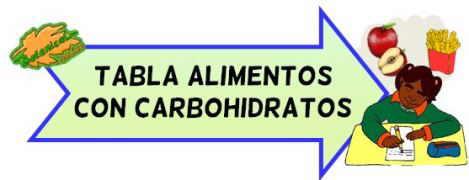 tabla alimentos carbohidratos