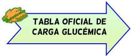 tabla carga glucemica