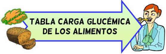tablas carga glucemica