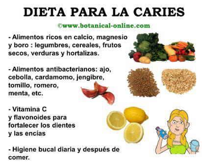 Dieta para la caries