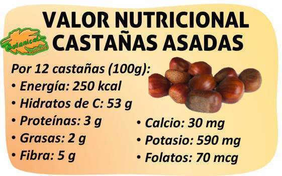 castañas composicion nutricional contenido hidratos carbono proteinas grasas