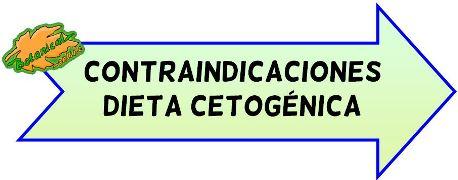 contraindicaciones dieta cetogenica