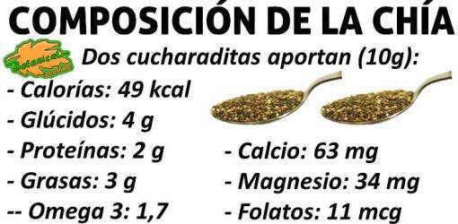 composicion nutricional semillas de chía