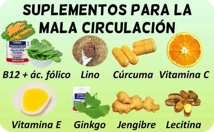 Vitaminas Y Minerales Para La Circulación Botanical Online