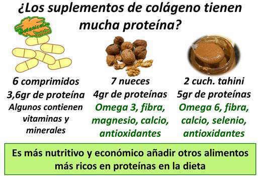 Se recomiendan los suplementos de col geno - Alimentos para mejorar la artrosis ...