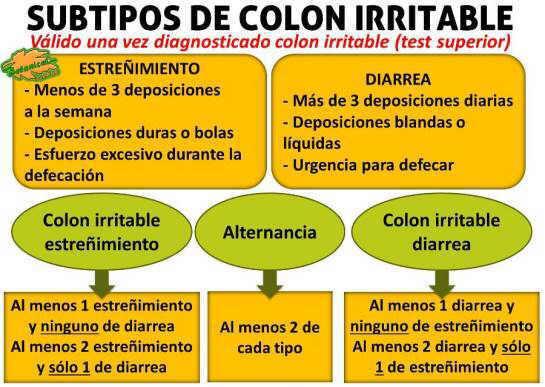 Diagn stico de colon irritable y tipos - Alimentos para combatir la diarrea ...