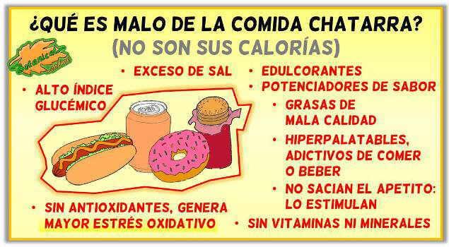Consecuencias de la comida chatarra - Como calcular las calorias de los alimentos que consumo ...