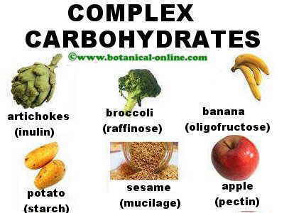 Complex carbohydrate classes some foods containing complex carbohydrates workwithnaturefo
