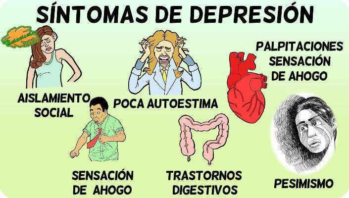 sintomas depresion