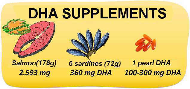 foods and supplementos of DHA
