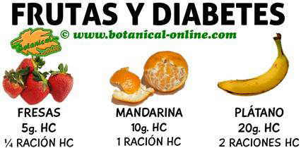 frutas para la diabetes, fresas, platano, mandarina
