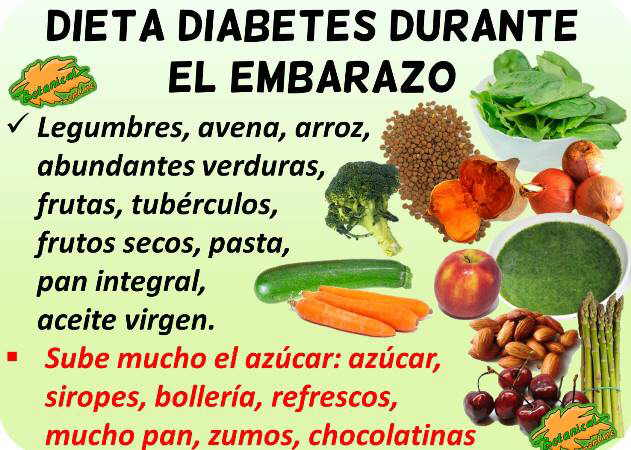 dieta para prevenir diabetes gestacional