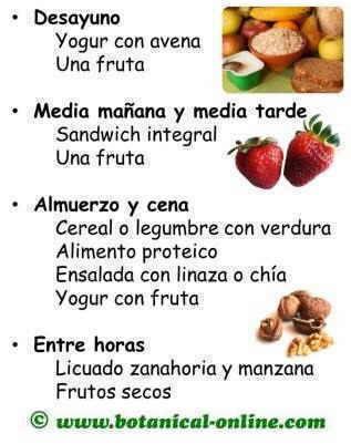 Dieta para la diabetes en el embarazo - Alimentos que no debe comer un diabetico ...