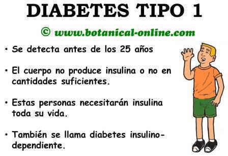Diabetes | Doctor, ¿qué puedo hacer?