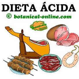 dieta acida