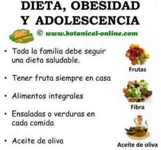 Plan de dieta para un plan de dieta adolescente para adolescentes