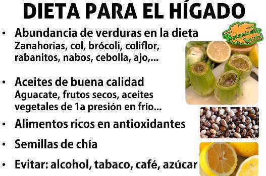 Dieta para el h gado - Alimentos para el higado graso ...