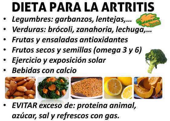 Dieta para la artritis reumatoide - Alimentos para mejorar la artrosis ...