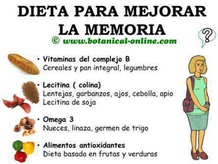 Dieta para la pérdida de memoria, alimentos para la amnesia o concentracion. estudiantes