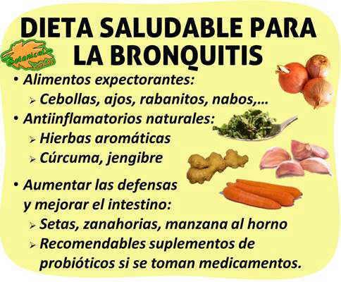 dieta recomendada bronquitis