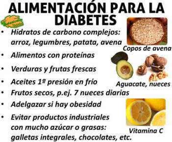Alimentos adecuados en la dieta recomendada para la diabetes