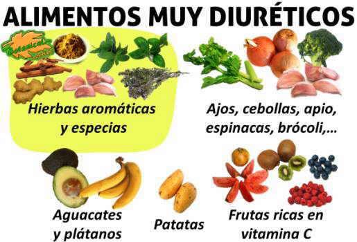 Dieta diur tica para perder peso y volumen - Alimentos que ayudan a eliminar el acido urico ...