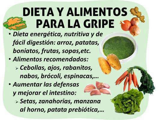 dieta recomendada alimentos para la gripe, resfriados congestion