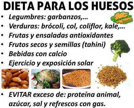 Dieta para los huesos - Alimentos para la osteoporosis ...