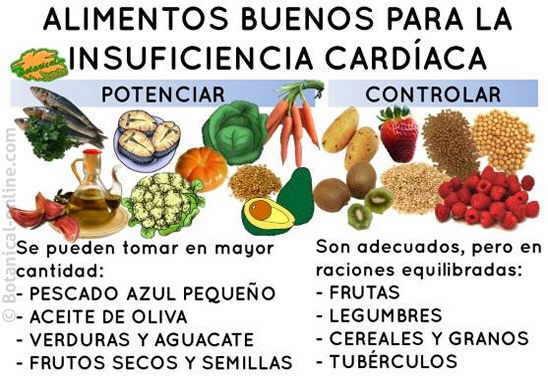 dieta con alimentos recomendados para la insuficiencia cardiaca de corazon