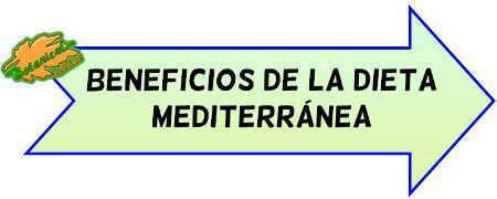 propiedades dieta mediterranea