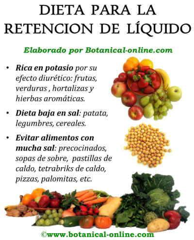 Dieta para la retención de liíquido