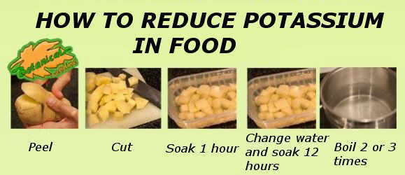 steps to reduce the potassium content of food