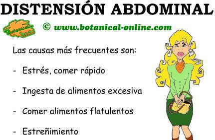 distensión abdominal