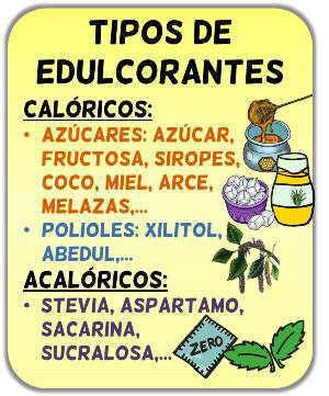 tipos de edulcorantes acaloricos caloricos polioles azucar stevia aspartamo