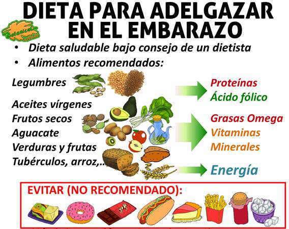 Dietas saludables para bajar de peso despues del embarazo