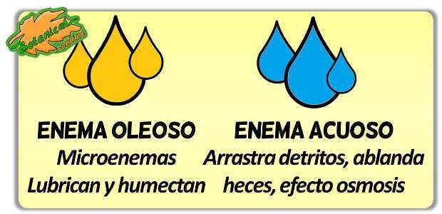 propiedades de los enemas lavativas aceite infusiones