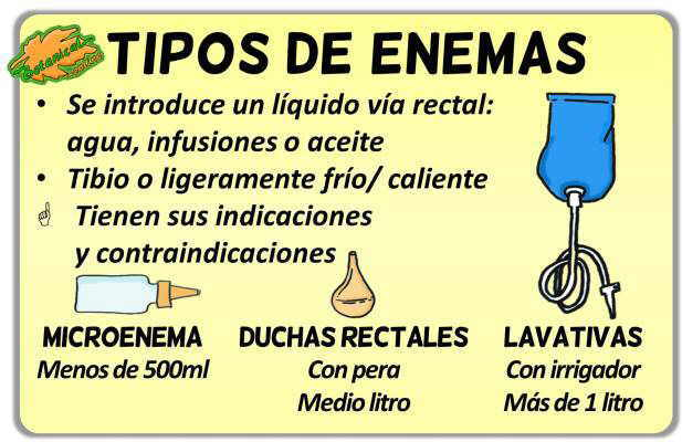 definicion y tipos de enemas o lavativas para el estreñimiento