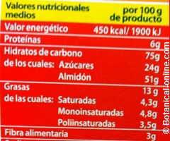 etiqueta con informacion nutricional de unas galletas