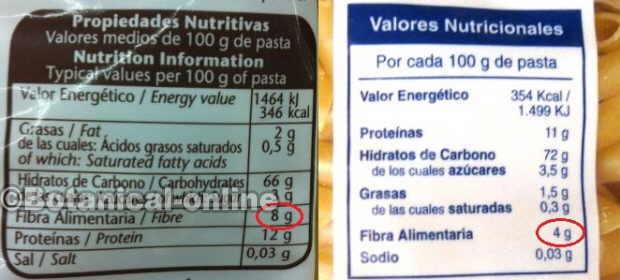 composicion nutricional de las pastas, pasta integral con fibra y normal