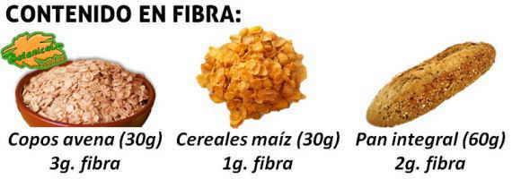 contenido en fibra de la avena cereales de maiz pan