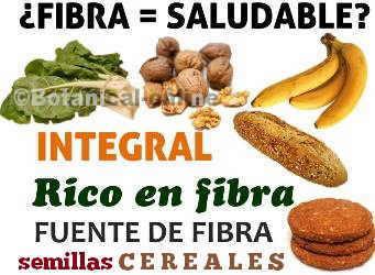 alimentos integrales con fibra, con beneficiosos? tienen propiedades?