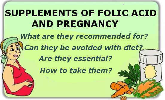Main doubts in folic acid supplementation