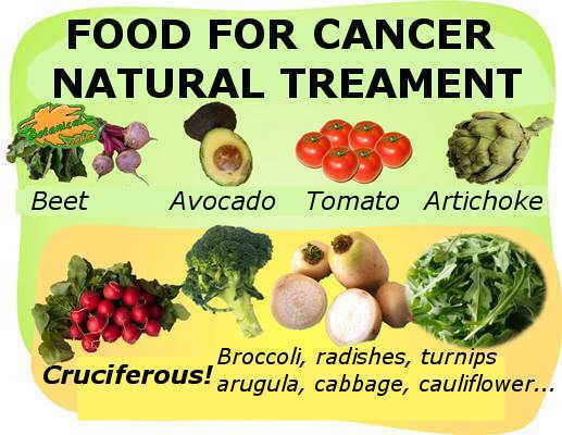 main interesting foods in the diet against cancer