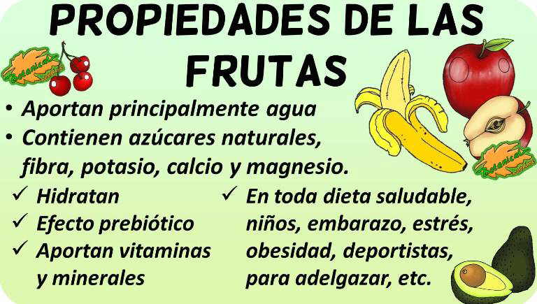 frutas propiedades nutricionales beneficios medicinales