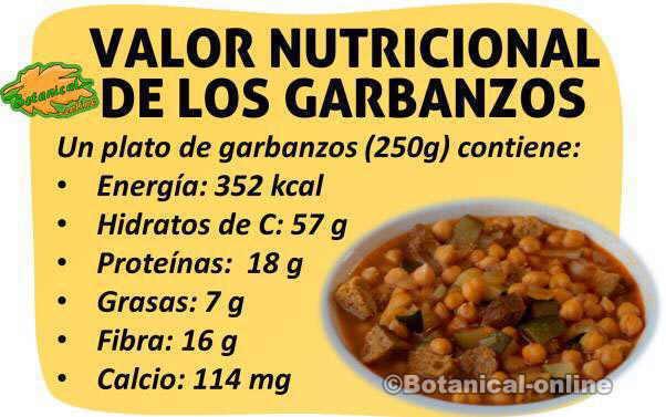 Propiedades de los garbanzos - Contenido nutricional de los alimentos ...