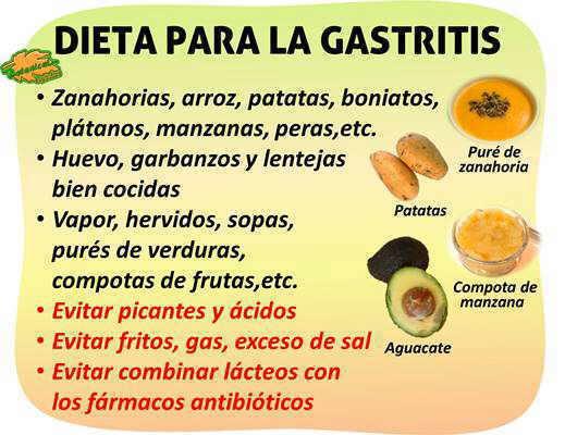 dieta para helicobacter, gastritis o ulcera, alimentos para el estomago