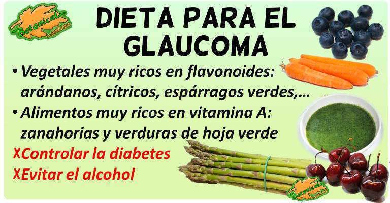 alimentos alimentacion dieta para el glaucoma salud de la vista