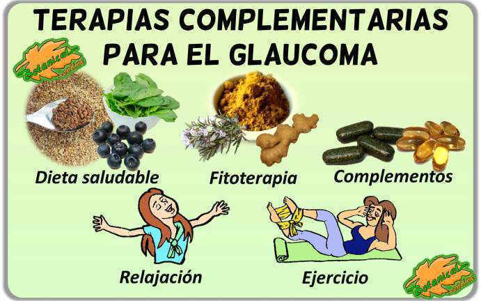 Tratamiento Natural Del Glaucoma Botanical Online
