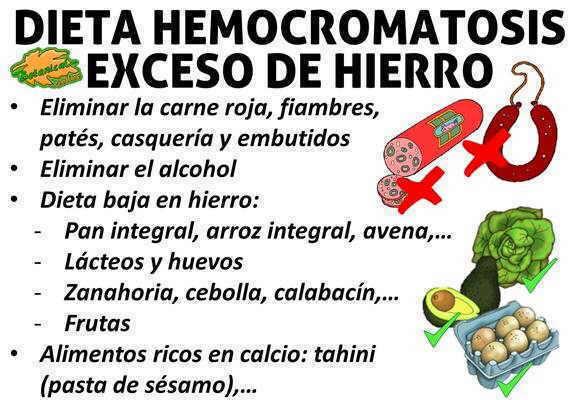 dieta hemocromatosis exceso de hierro alimentos bajos o con poco hierro