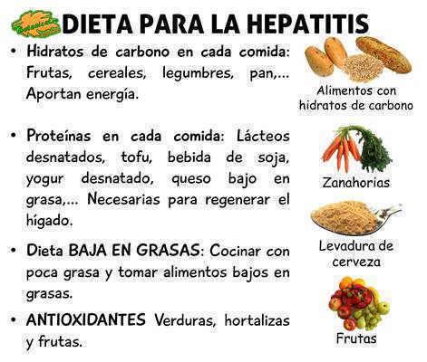 dieta recomendada para la hepatitis, alimentos